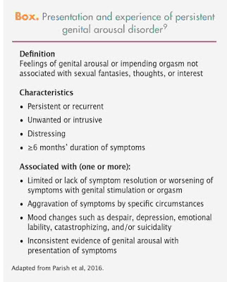 Persistent Genital Arousal Disorder (PGAD): Causes, Symptoms and Treatments Recommendations