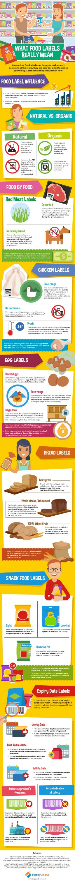 what-food-labels-really-mean785280966.jpg